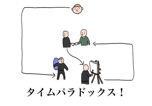 odai02_04